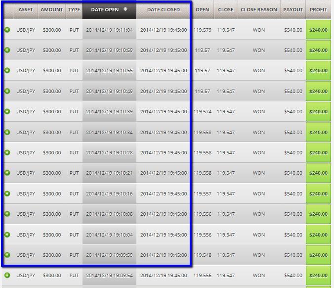 cum să înveți cum să faci bani cu opțiuni binare evaluarea opțiunilor binare a anului