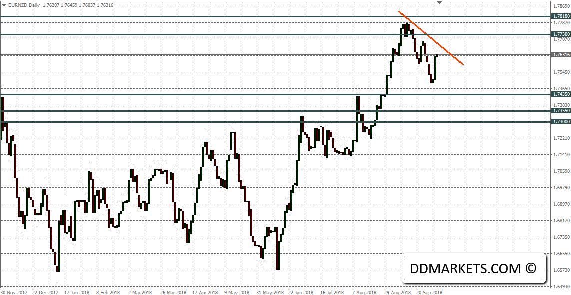 Italy 2019 Budget Deficit and EURJPY Signal